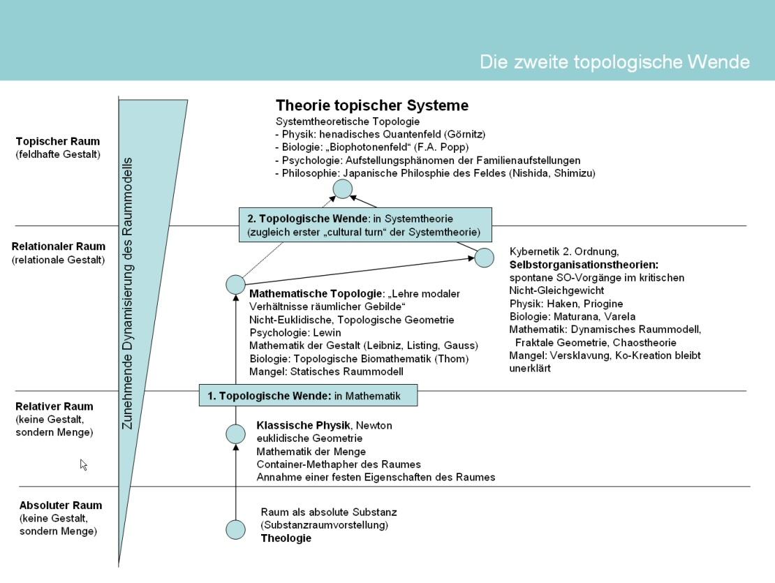 download Codierungstheorie - Eine